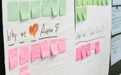 "View of classroom bulletin board with post-it notes; bulletin board reads, ""Why We Love Arena 8"""