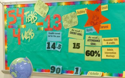 View of bulletin board showing class progress markers