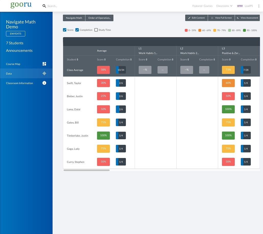 This is a sample teacher view of student data from the Gooru Platform.