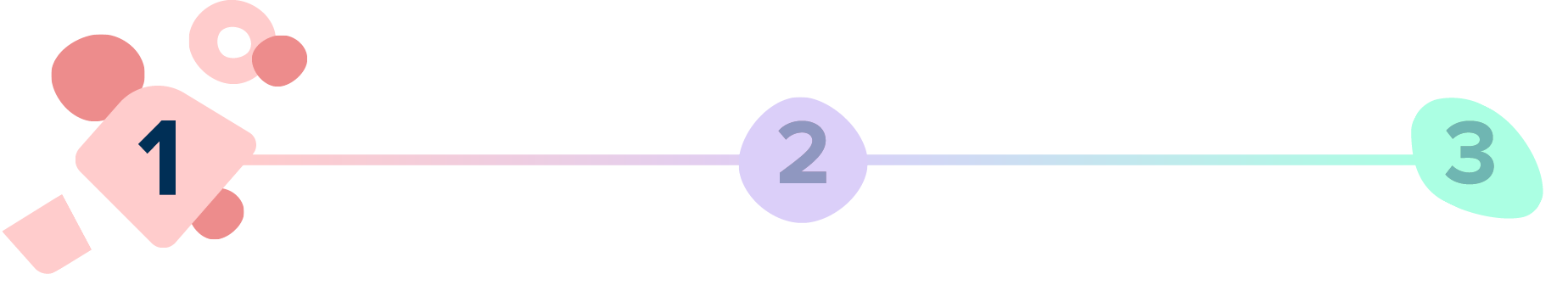 A line with numbers 1, 2, 3. Number 1 is larger with pink shapes around it.