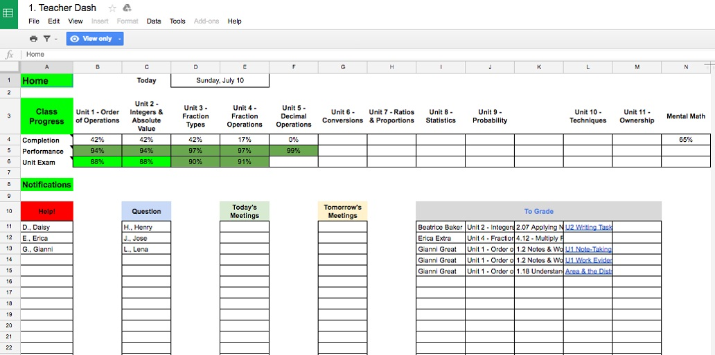 This is a sample teacher view of student data from the Google version of the LPS student dashboard.