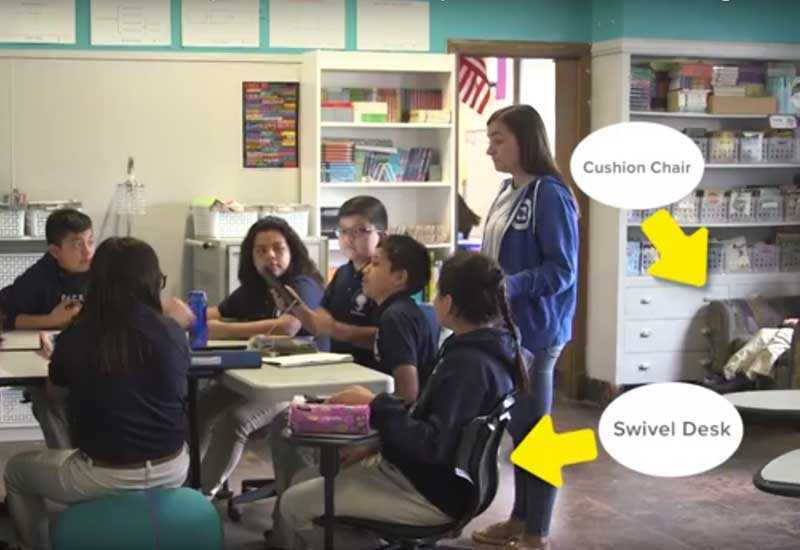 Cics4 6 Student Input In Classroom Layout