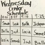 Chart of daily classroom schedule