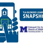 Icons showing a mobile phone in hand with an outline of a school building, next to logos for TLA Blended Learning Snapshot and Middletown School District